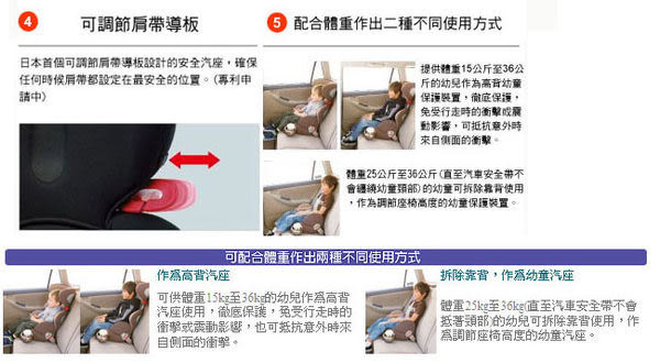 Combi康貝Buon Junior Air成長型汽車安全座椅-網眼黑【佳兒園婦幼館】