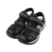 LOTTO 三條護趾運動涼鞋 黑/藍 LT0AMS1650 男鞋 鞋全家福