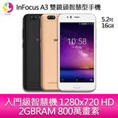 InFocus A3 雙鏡頭智慧型手機