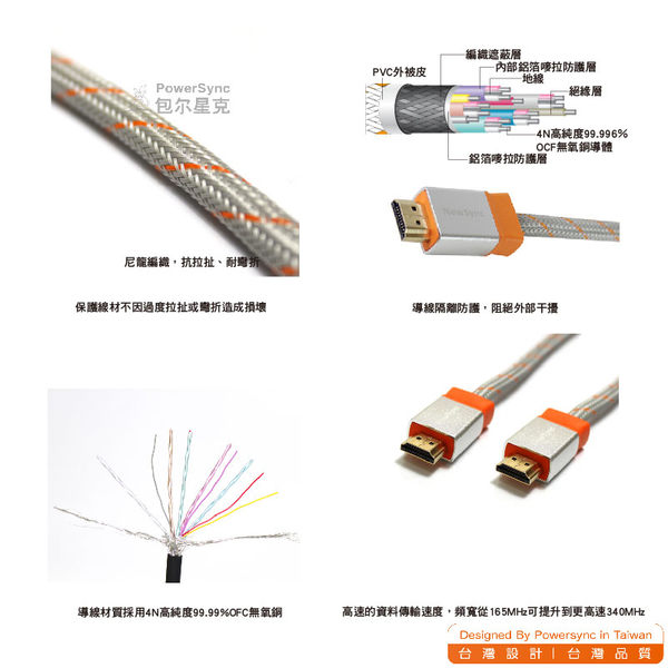 群加 Powersync HDMI 鍍金接頭 3D數位乙太網影音傳輸線 藍光/1080P/3D/高畫質/1.5M 白(HDMI4-ERMEN159)
