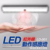【收藏家】動態感應磁吸LED燈  磁吸固定 雙重感應  開門即亮 訂一個防潮箱限加購一個優惠價350元