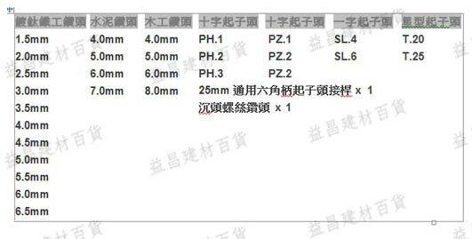 【台北益昌】㊣BOSCH經銷商保固㊣ 德國BOSCH 30件鍍鈦鑽頭精裝組 (水泥&鐵工&木材&各類起子頭組)