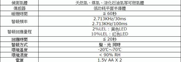 【中將3C】HILA海碁 瓦斯偵測器 海碁   .HA-120