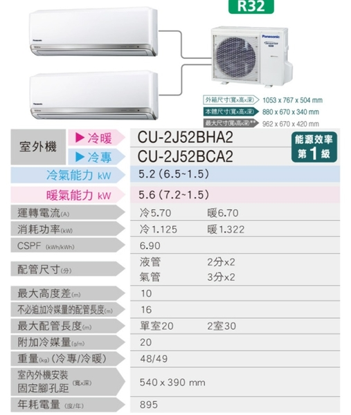【Panasonic國際】( CU-2J52BHA2 CS-QX22FA2 CS-QX36FA2 ) 變頻一對二冷暖分離式