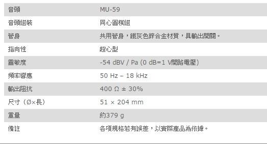 ^聖家^MIPRO 嘉強超心型指向性動圈式麥克風 MM-59 (含線)【全館刷卡分期+免運費】