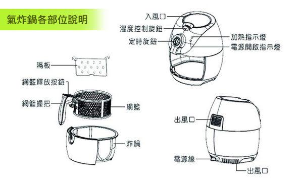 《 3C批發王 》(限量粉色系)Philo 免油健康多功能氣炸鍋 獨家安心自動斷電 配件清洗容易不沾黏