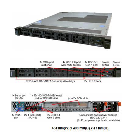 Lenovo SR250 (7Y51S04100) 1U機架式伺服器(3.5吋)【Intel Xeon E-2104 / 8GB / Raid(Intel RSTe) / 1TB / 300W fixed】