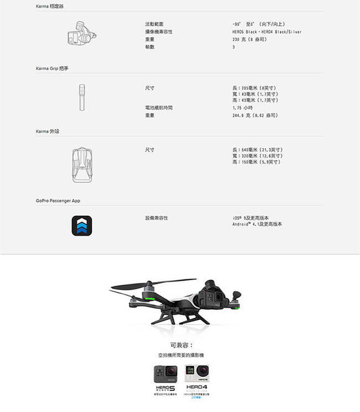 GoPro-KARMA空拍機+HERO5 Black(QKWXX-511-EC)