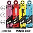 『Micro 1米』OPPO AX7 P...