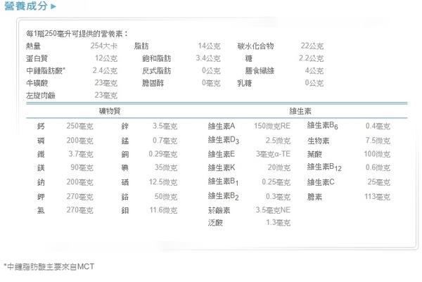 ◆單罐◆桂格完膳糖尿病配方(50鉻配方)250ml [美十樂藥妝保健]