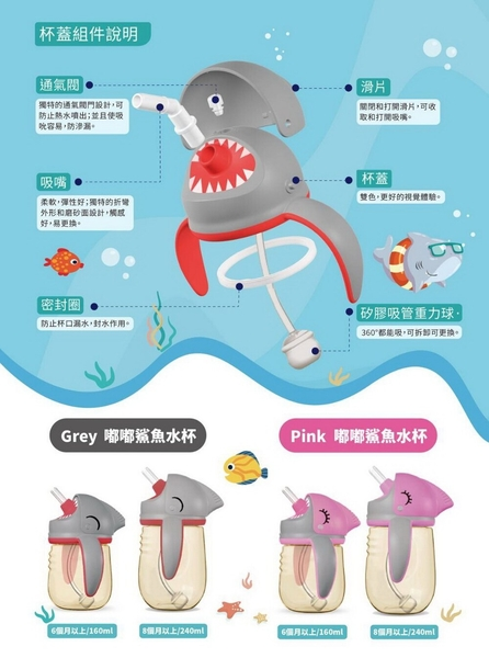 Jolly 嘟嘟鯊魚水杯/學習杯/訓練杯 240ml (粉/灰)