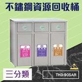 不鏽鋼三分類資源回收桶 TH3-90SAR (環保資源/回收桶/垃圾桶/紙簍/資源回收箱/分類桶)