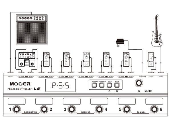 小叮噹的店- MOOER Pedal controller Loop6 線路踏板效果器 單塊效果器(MREG-L6)