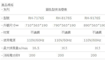 【fami】林內除油煙機 傳統式除油煙機  RH 9176S  (90CM)圓弧形除油煙機 (不鏽鋼)