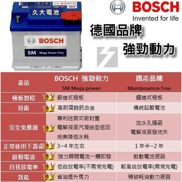 ✚久大電池❚ 德國博世 BOSCH 56219 歐洲車電瓶 福斯 VW POLO GOLF 56220 56220