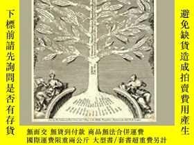 二手書博民逛書店Common罕見Law And Enlightenment In England, 1689-1750Y364