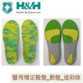 南良醫用矯正鞋墊(未滅菌) H&H 動態鞋墊_激烈運動者專用