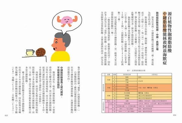 (二手書)失智症的救星!椰子油飲食療法:1天2匙讓大腦活化,改善阿茲海默症,找回..