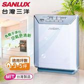 【台灣三洋SANLUX】負離子-都會超薄造型。空氣清淨機(ABC-M5)