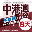 【TEL25】中港澳上網卡 8日 不限流量不降速 4G上網 吃到飽上網SIM卡