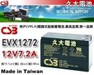 【久大電池】神戶電池 CSB EVX1272 壽命超越 NP7-12 PE12V7.2 WP7.2-12 WP7-12