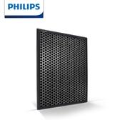FY2420/20 空氣清淨機活性碳專用濾網(適用AC2889)-除異味