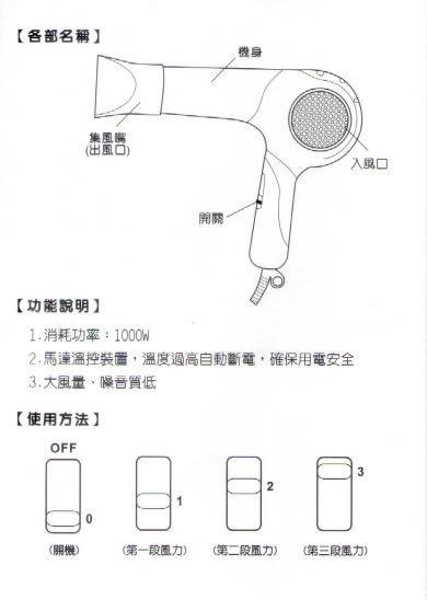尚朋堂 1000W 冷熱風吹風機 SH-1000W (免運費)