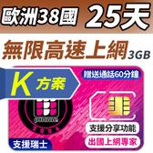 【TPHONE上網專家】歐洲全區K方案 38國 (包含 瑞士)25天無限上網 前面 3GB 支援高速 贈送通話60分鐘