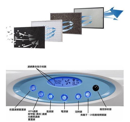 《分期零利率》Opure A4 臻淨 阿肥機 DC馬達 光觸媒+醫療級HEPA空氣清淨機 (台灣製高品質 / 20坪)