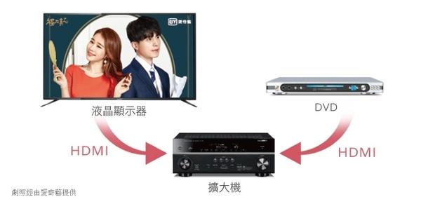 奇美 CHIMEI  32吋FHD液晶顯示器+視訊盒 TL-32A700 含運無安裝