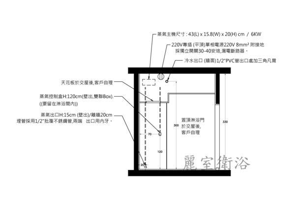 【麗室衛浴】美國 KOHLER 第一品牌快熱型 蒸氣機+控制面板 7KW