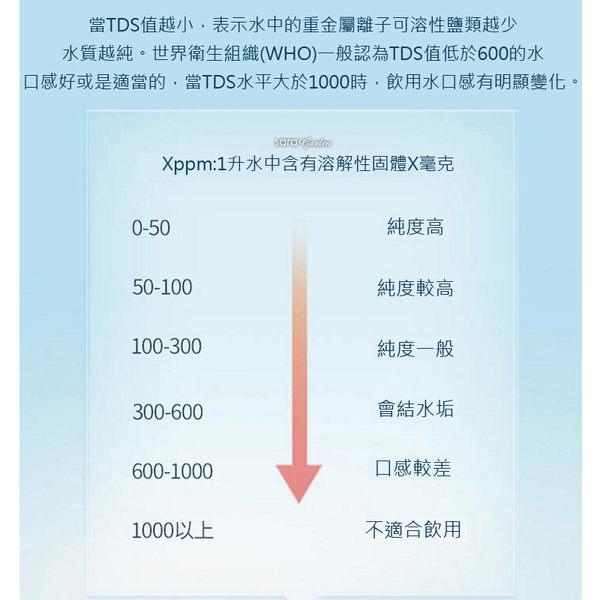 正版 小米 TDS 水質檢測筆 檢測儀 米家 淨水 測水筆 按一下使用