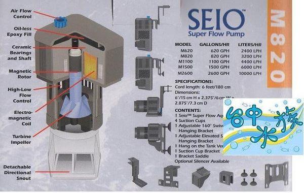 台灣SEIO 高溶氧沉水馬達過濾器2400L/H  特價