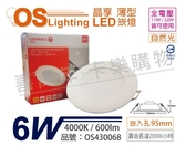 OSRAM歐司朗 LED 晶享 6W 4000K 自然光 全電壓 9.5cm薄型崁燈 _ OS430068