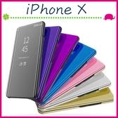 Apple iPhoneX 5.8吋 新款鏡面皮套 免翻蓋手機套 金屬色保護殼 側翻手機殼 簡約電鍍保護套 PC硬殼
