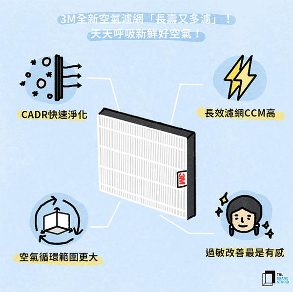 3M 淨呼吸 空氣清淨機除臭加強濾網U300-ORF 71001964780