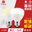 【TOYAMA特亞馬】LED雷達感應燈4.5W E27螺旋型