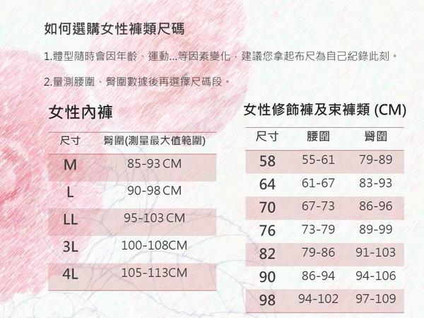 【華歌爾】新伴蒂-S型 高腰M-3L機能內褲兩件組(純淨白)(未滿3件恕無法出貨,不可退換貨)