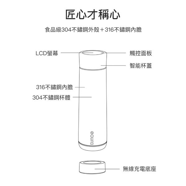 EQURA 智能 感溫 保溫瓶 380ml 保溫壺 水壺 保溫保冷 316不鏽鋼 真空 防燙 健康飲水