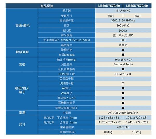 送基本安裝+高畫質行車記錄器/【美國AOC】55吋4K UHD智慧聯網液晶顯示器+視訊盒LE55U7570