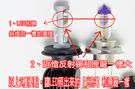 H4 H款【無風扇】LED大燈(2顆價)...