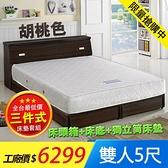 【IKHOUSE】三件式獨立筒彈簧床墊組-床頭箱+床底+獨立筒彈簧床墊-雙人5尺
