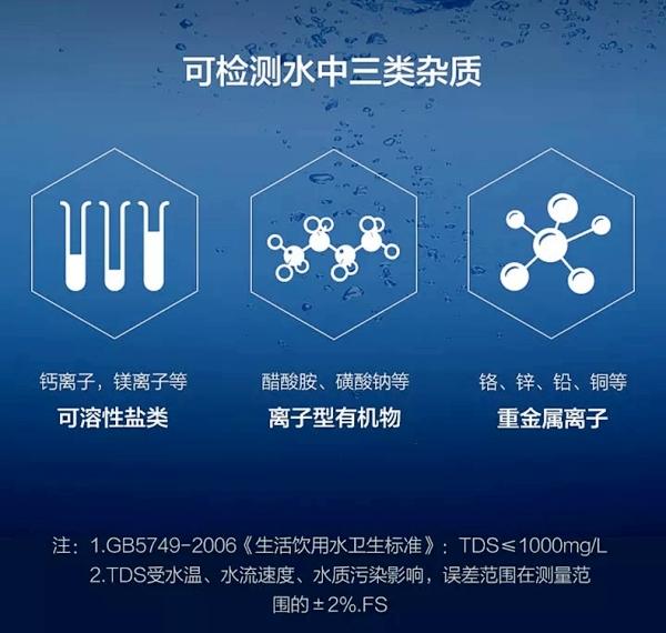 【coni shop】小米水質TDS檢測筆 原廠正品 水質檢測儀 測水筆 淨水 小米檢測筆 小米