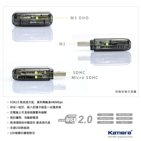 放肆購 Kamera KA-401 四合一讀卡機 行車紀錄器 記憶卡 隨身碟 Micro SDXC SD SDHC T-Flash MS DUO M2 4G 8G 16G 32G