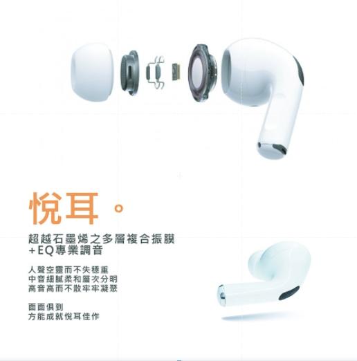 【94號鋪】嘻哈BT5.0 雙耳智慧觸控真無線Airduos Lite