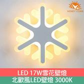 HONEY COMB LED 17W小雪花壁燈 TA8220-17