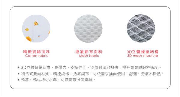 黃色小鴨 3D立體透氣水洗枕【德芳保健藥妝】顏色隨機出貨
