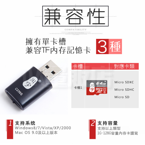 讀卡機 USB讀卡機 讀卡器 [2入] 支援128G 迷你讀卡機 記憶卡 照片 檔案 隨插即用 川宇 顏色隨機