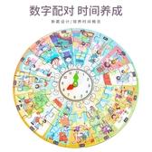 智酷堡時鐘拼圖男女孩木質拼圖兒童益智玩具4-6歲啟蒙早教玩具