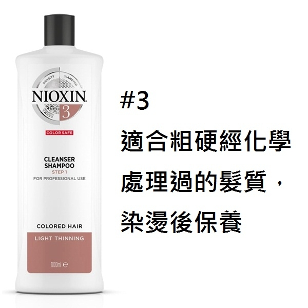 NIOXIN 麗康絲 深層賦活頭皮潔淨露1000ml (六款任選)新包裝【UR8D】